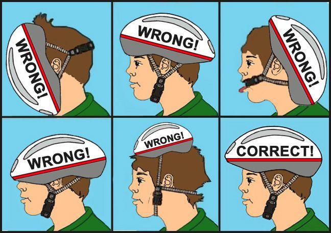 Chart for proper helmet placement